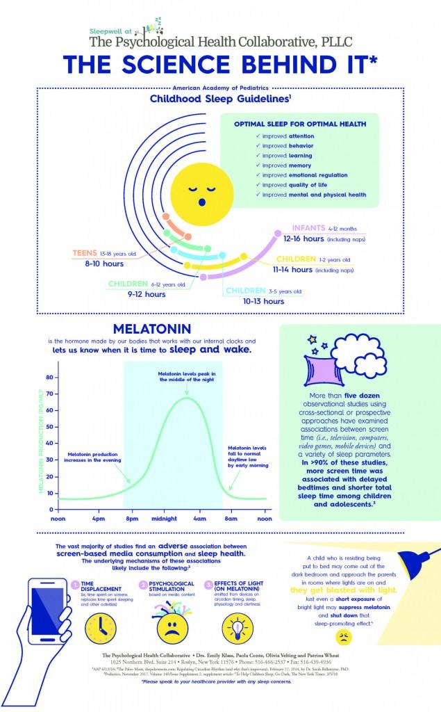 Sleep Poster_V7_Page_2